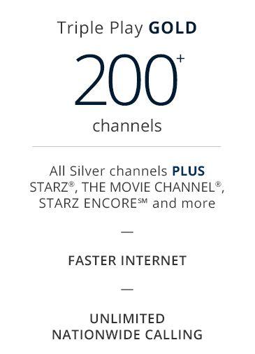 200 Channels by Spectrum